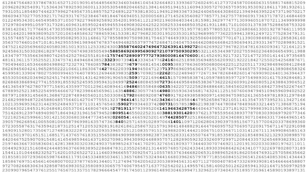 Десятиклассник из Екатеринбурга запомнил 13 202 знака числа Пи после запятой и воспроизвел их на досках за 380 минут - 1