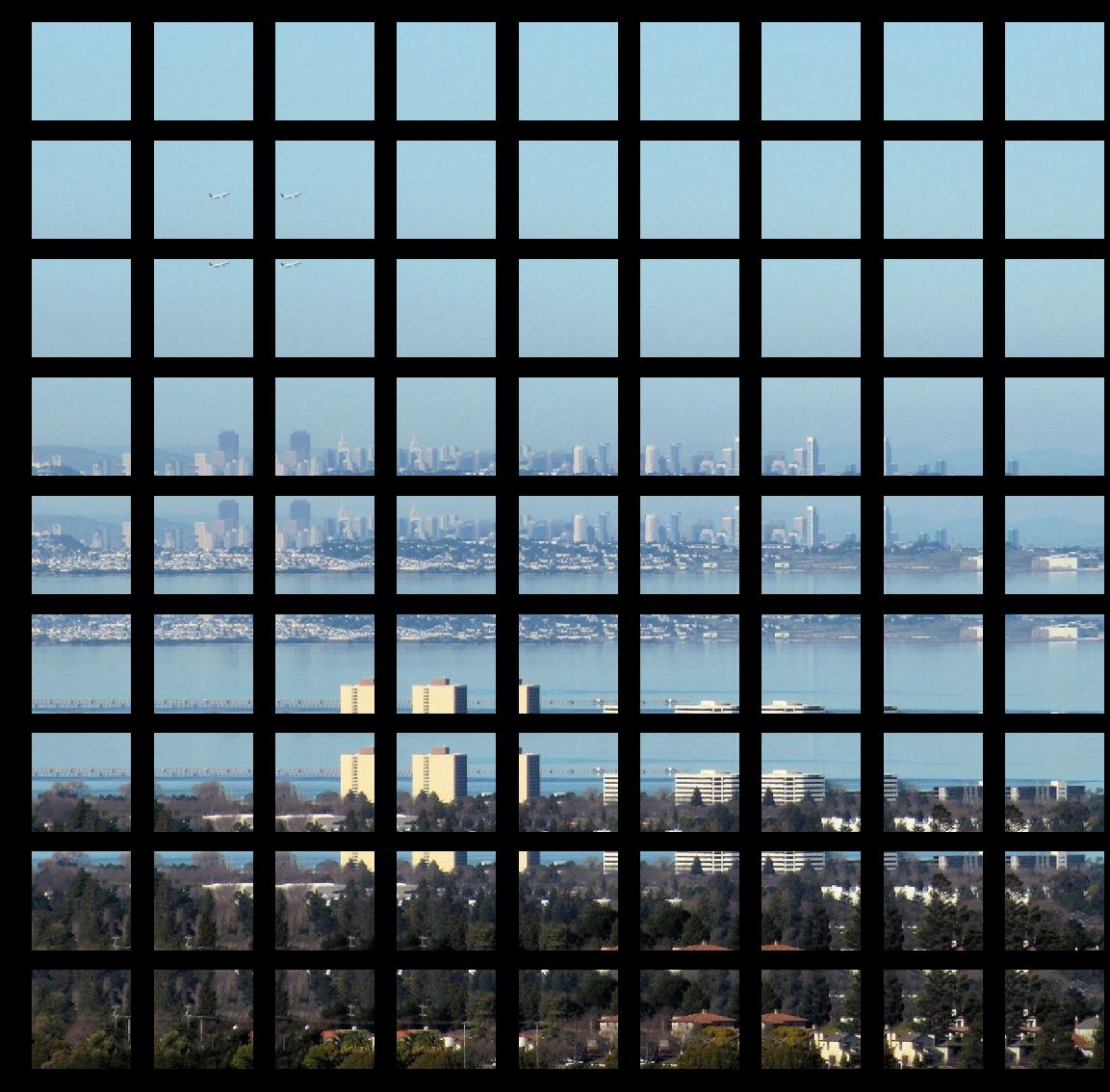 Как Алиса узнаёт страны по фотографиям. Исследование Яндекса - 17