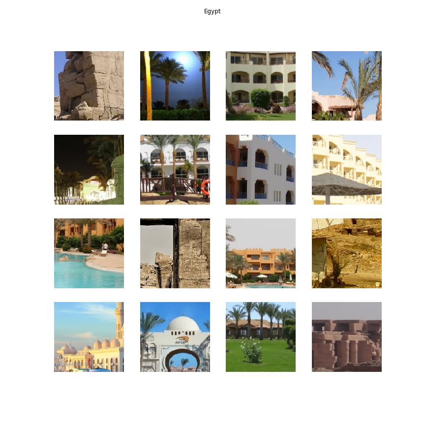 Как Алиса узнаёт страны по фотографиям. Исследование Яндекса - 19