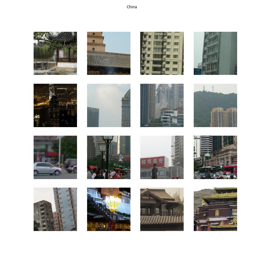 Как Алиса узнаёт страны по фотографиям. Исследование Яндекса - 20