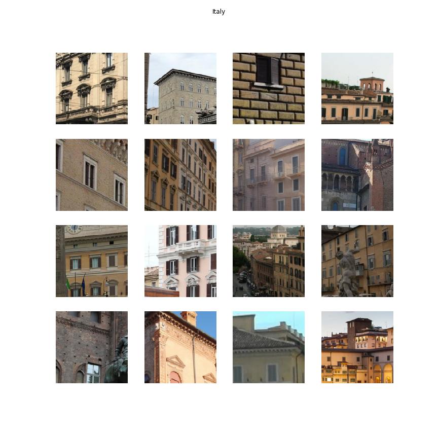 Как Алиса узнаёт страны по фотографиям. Исследование Яндекса - 21