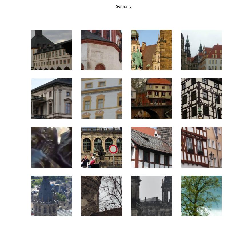 Как Алиса узнаёт страны по фотографиям. Исследование Яндекса - 22