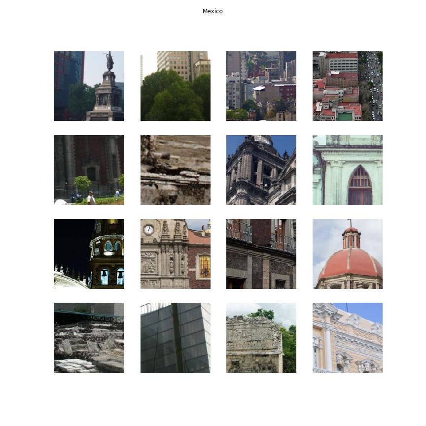 Как Алиса узнаёт страны по фотографиям. Исследование Яндекса - 23