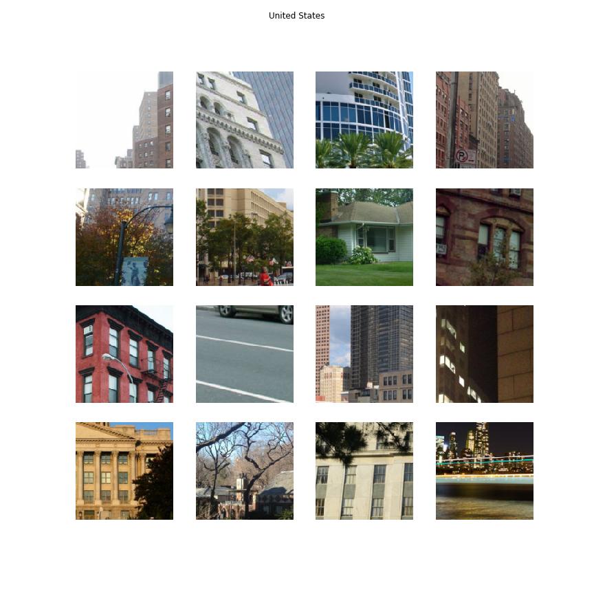 Как Алиса узнаёт страны по фотографиям. Исследование Яндекса - 24