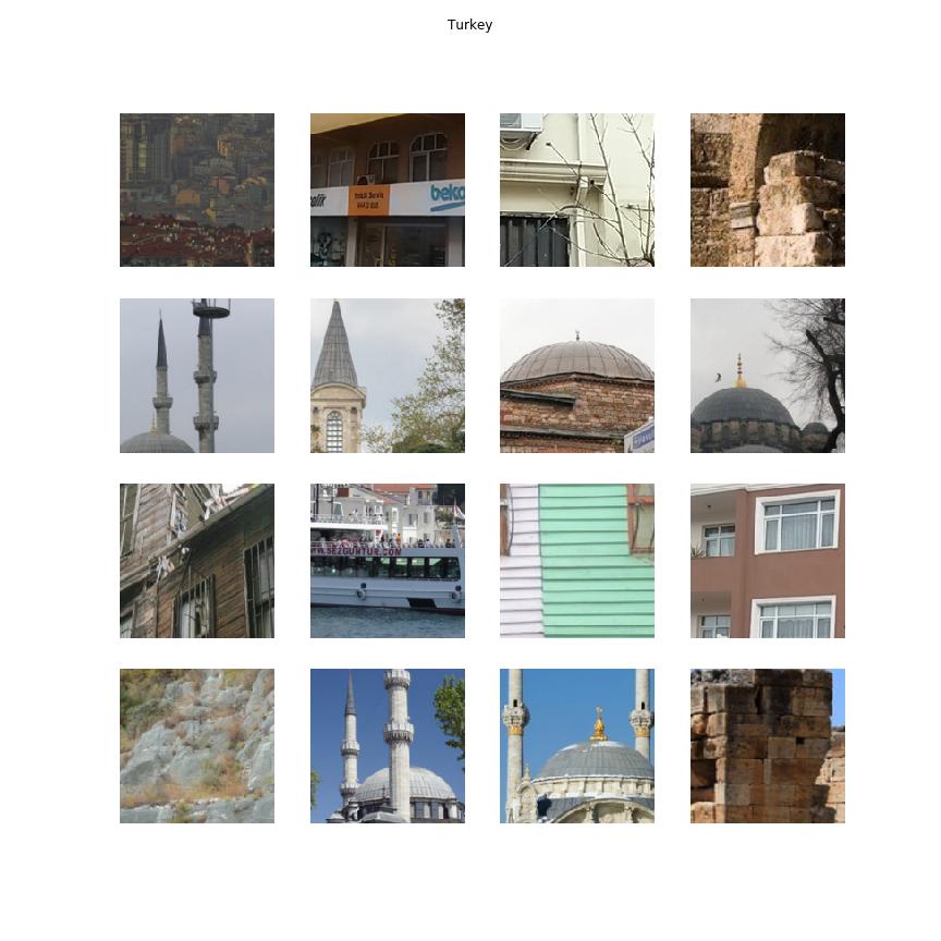 Как Алиса узнаёт страны по фотографиям. Исследование Яндекса - 25