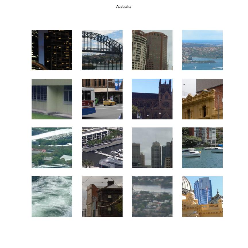 Как Алиса узнаёт страны по фотографиям. Исследование Яндекса - 26