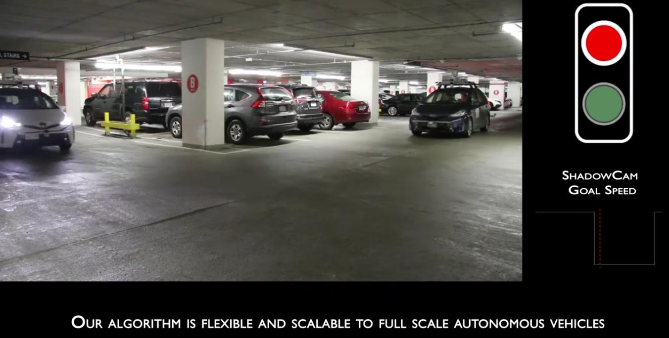 Беспилотный автомобиль научили определять скрытые от штатных датчиков объекты по движению их теней и изменению освещения - 1