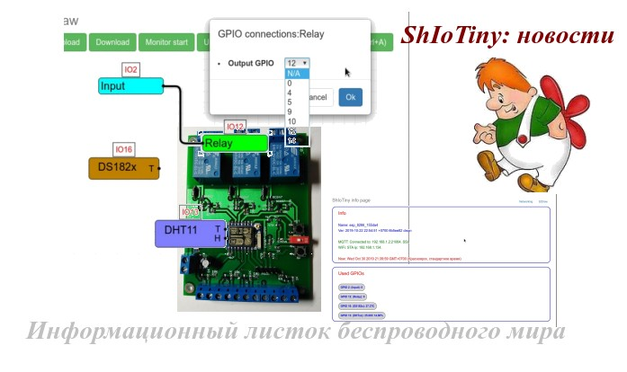 ShIoTiny: обновления и уведомления - 1