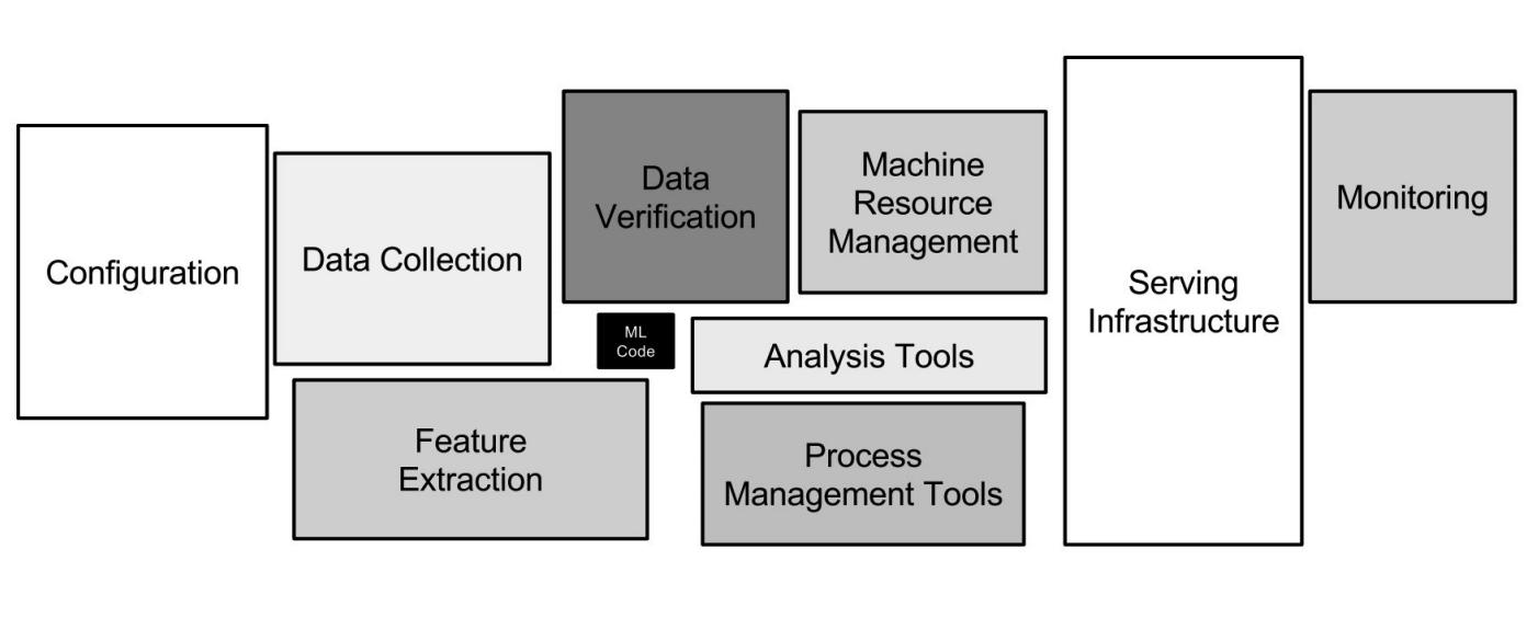 Бэкенд, машинное обучение и serverless — самое интересное с июльской конференции Хабра - 3