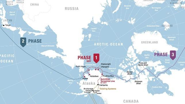 История обмана при постройке кабельной сети под Арктикой на $1 млрд - 4