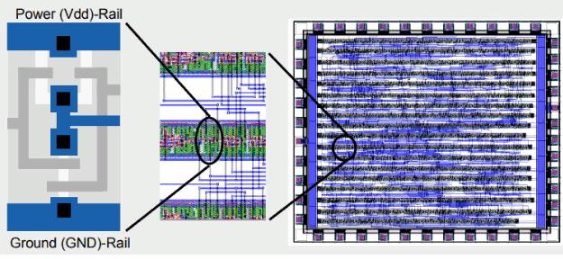 Расставляем стандартные ячейки (заметки постороннего) - 2
