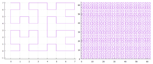 Расставляем стандартные ячейки (заметки постороннего) - 3