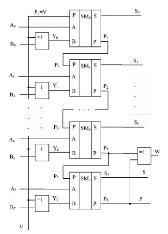 Расставляем стандартные ячейки (заметки постороннего) - 7
