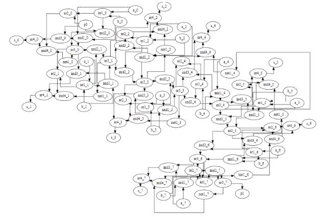 Расставляем стандартные ячейки (заметки постороннего) - 9