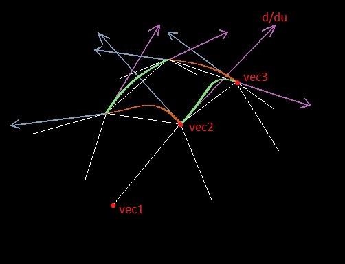 Сплайны в 3d графике, максимально автоматизированный вариант - 6