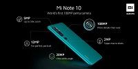 У Xiaomi Mi Note 10 появился конкурент еще до анонса - 1