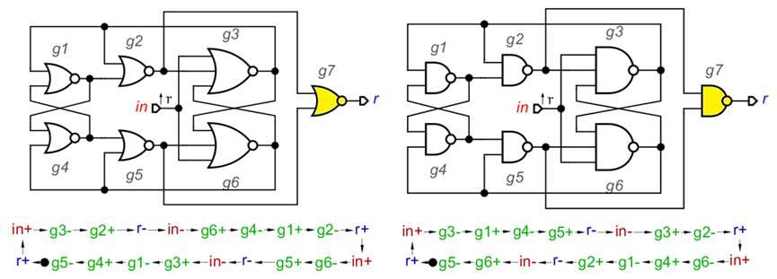 Распознавание цифровых схем. Асинхронный счётный триггер - 1