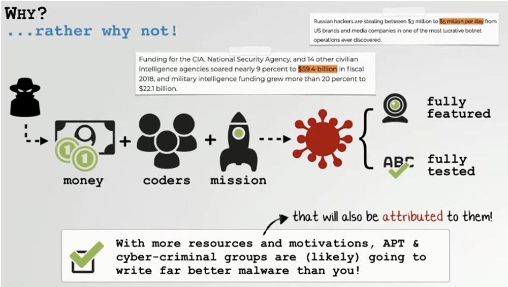 Конференция DEFCON 27. Извлечение пользы из хакерских продуктов для macOS. Часть 1 - 3
