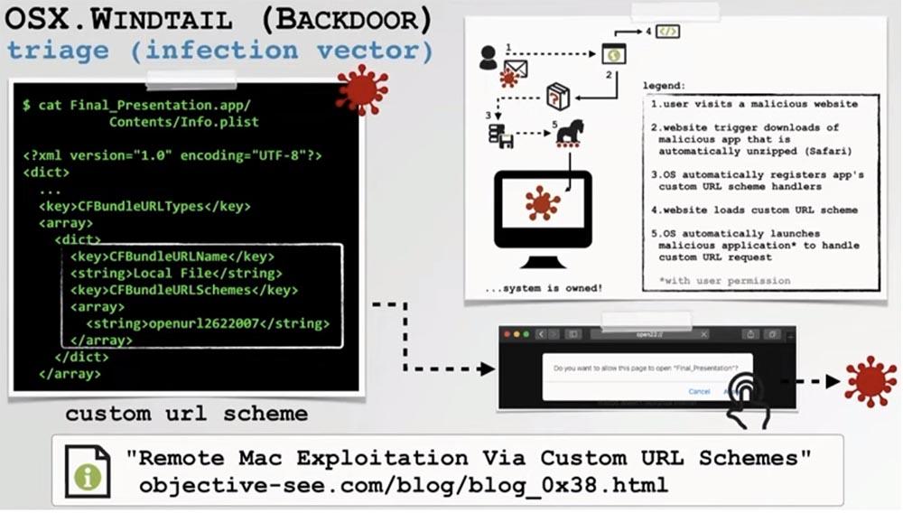 Конференция DEFCON 27. Извлечение пользы из хакерских продуктов для macOS. Часть 1 - 30