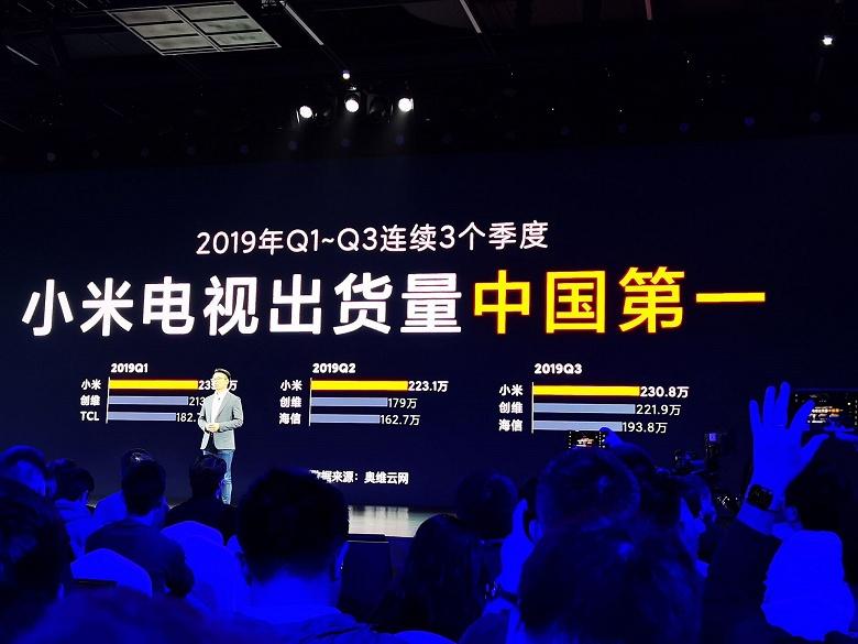Xiaomi напомнила обо всех поколениях телевизоров Xiaomi Mi TV, которые установили еще один рекорд
