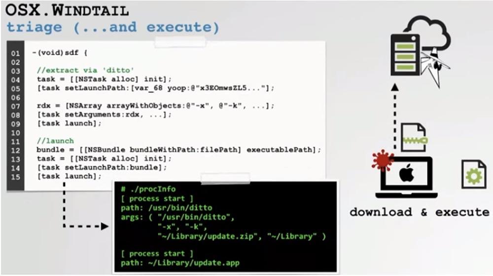 Конференция DEFCON 27. Извлечение пользы из хакерских продуктов для macOS. Часть 2 - 1