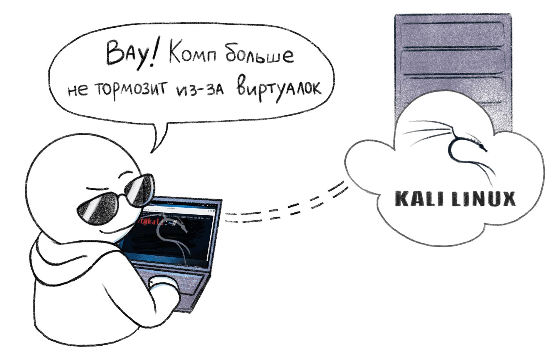 Устанавливаем Kali Linux с графическим интерфейсом на виртуальный сервер - 1