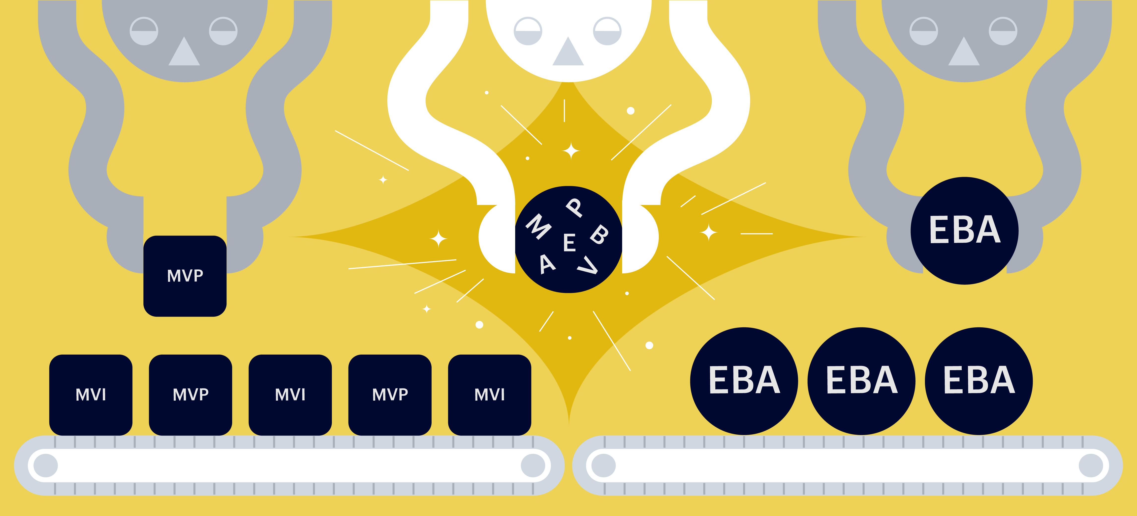 Архитектура EBA aka реактивность на всю катушку - 1