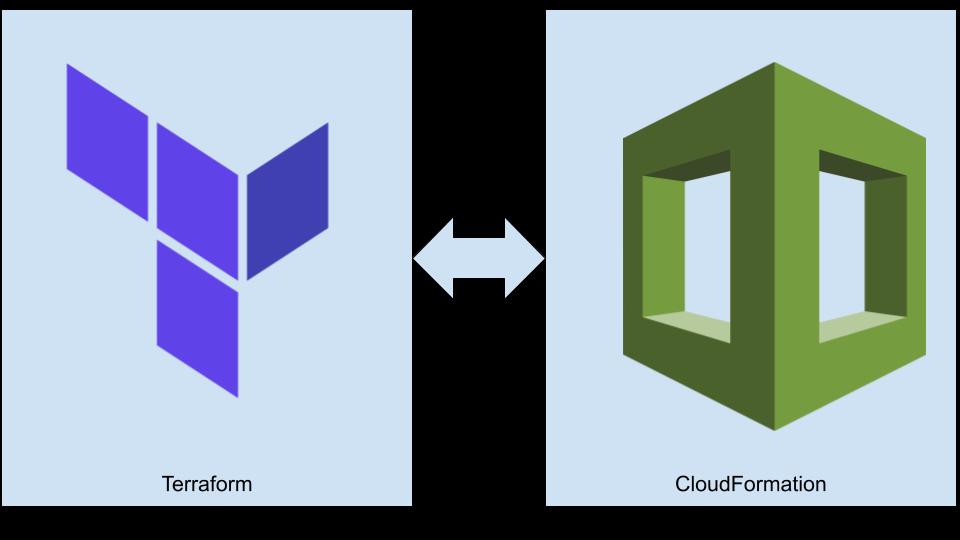 Перешел с Terraform на CloudFormation — и пожалел - 1