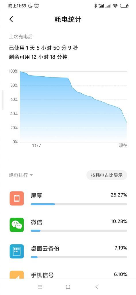 Аккумулятор Xiaomi Mi Note 10 показал себя в реальных условиях