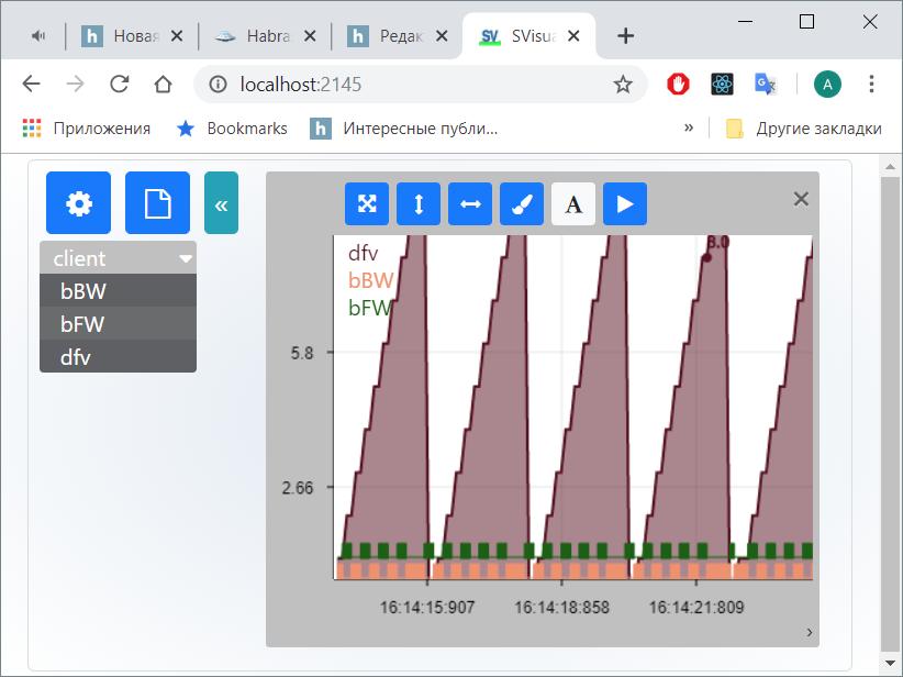 График в браузере для Arduino и STM32 - 4