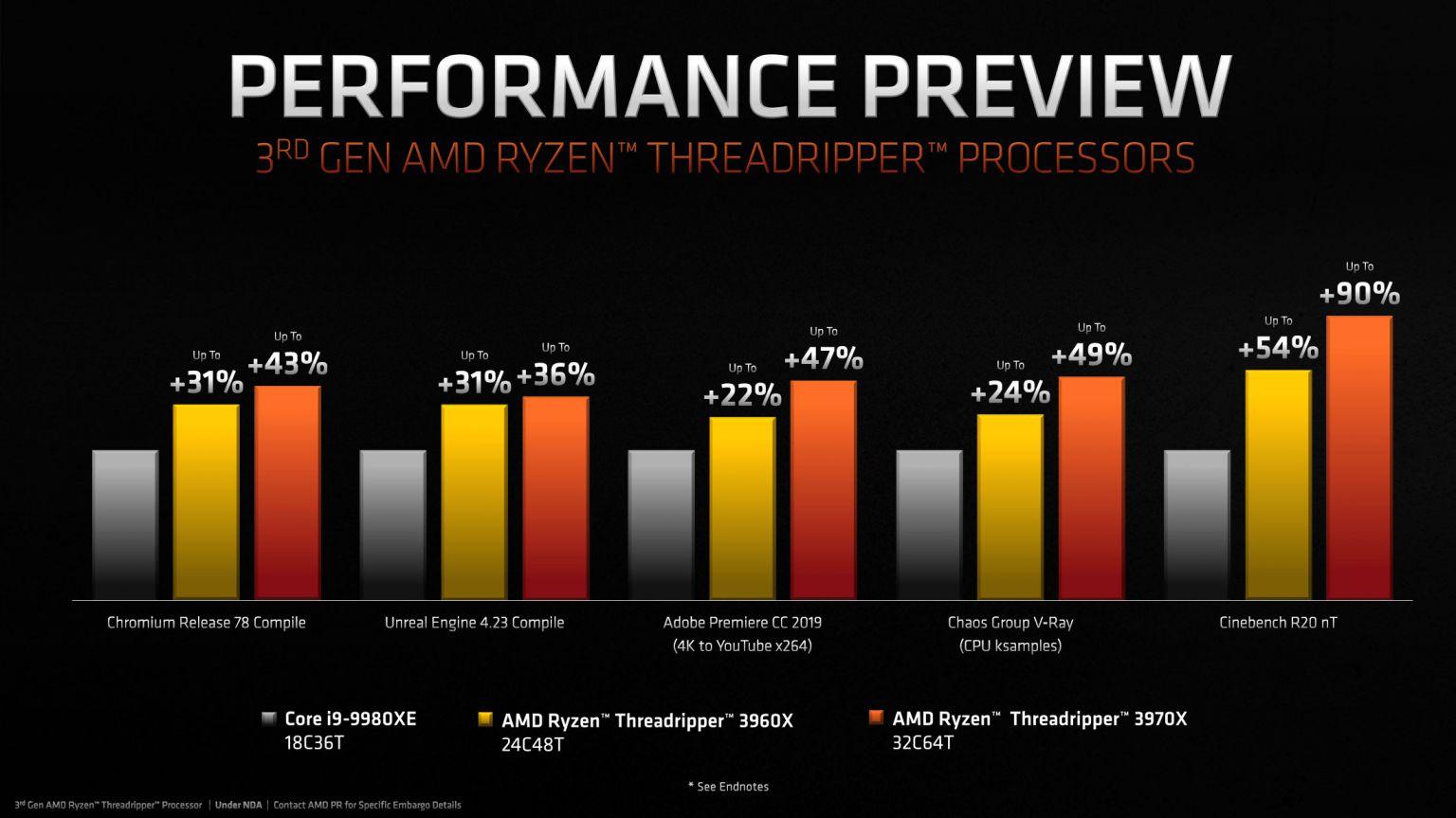 AMD представила процессоры Threadripper — самые быстрые CPU для десктопов - 7