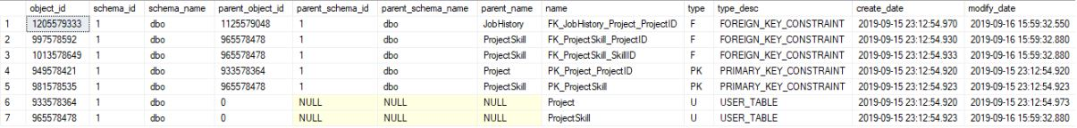 Поиск данных и объектов в базе данных MS SQL Server с помощью бесплатной утилиты dbForge Search - 3