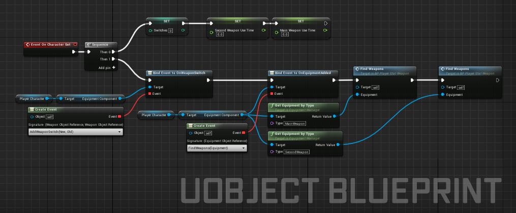 Расширяем возможности UObject в Unreal Engine 4 - 1