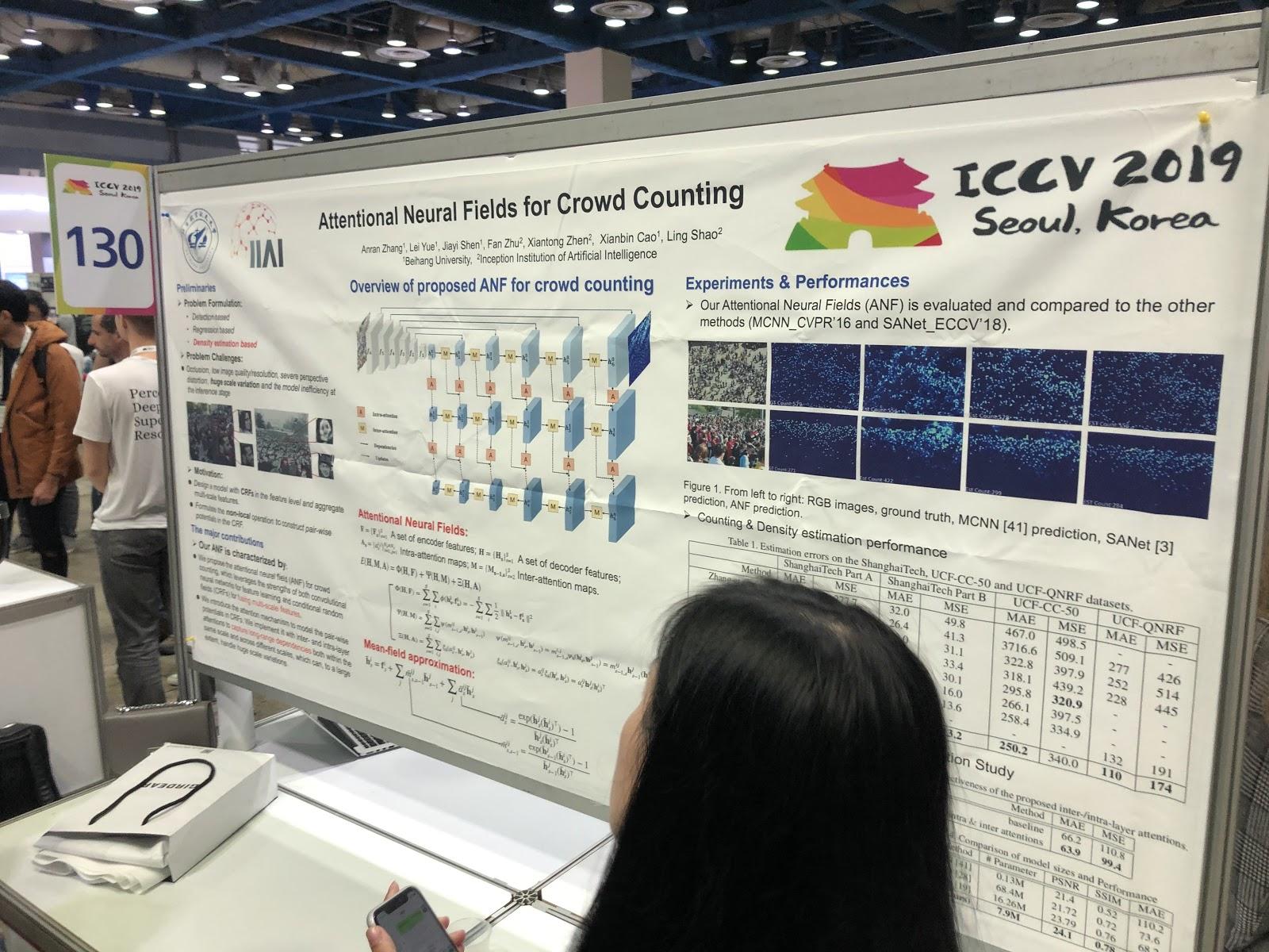 Тренды в компьютерном зрении. Хайлайты ICCV 2019 - 24