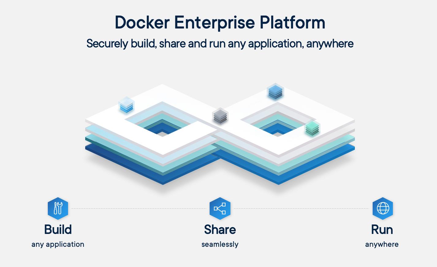 Трансформация Docker: продажа Docker Enterprise в Mirantis и обновлённый путь - 2