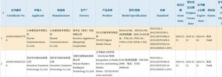 Загадка дня: помощневший Redmi Note 8 Pro или долгожданный Pocophone F2?