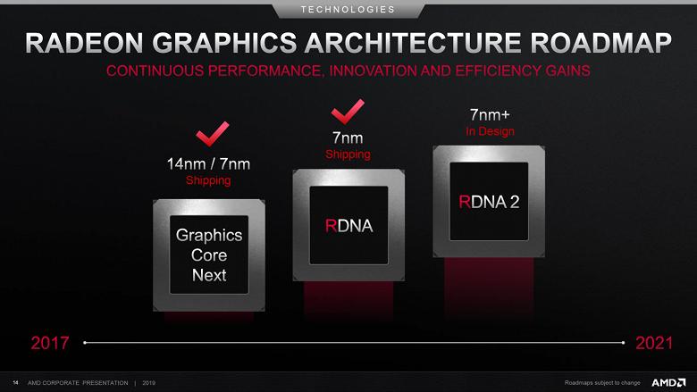 AMD представит новую линейку топовых видеокарт в начале января