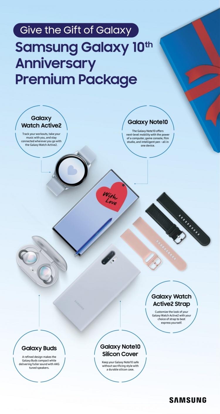 Видео: Samsung представила подарочный комплект к Рождеству и 10-летию семейства Galaxy