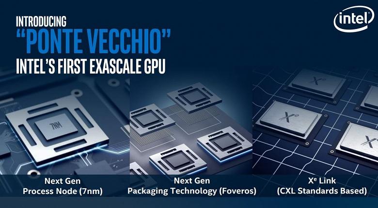 Компания Intel анонсировала графический процессор Ponte Vecchio