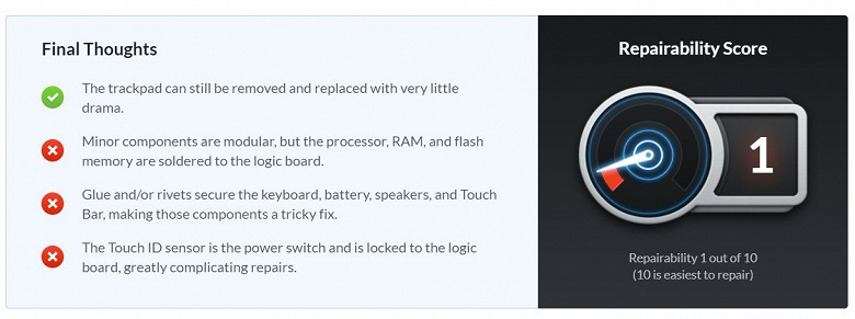 16-дюймовый MacBook Pro может быть и очень хороший ноутбук, но в случае поломки его практически невозможно отремонтировать