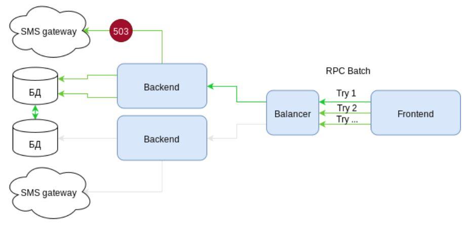 JSON-RPC? Возьмите хитрый REST - 6