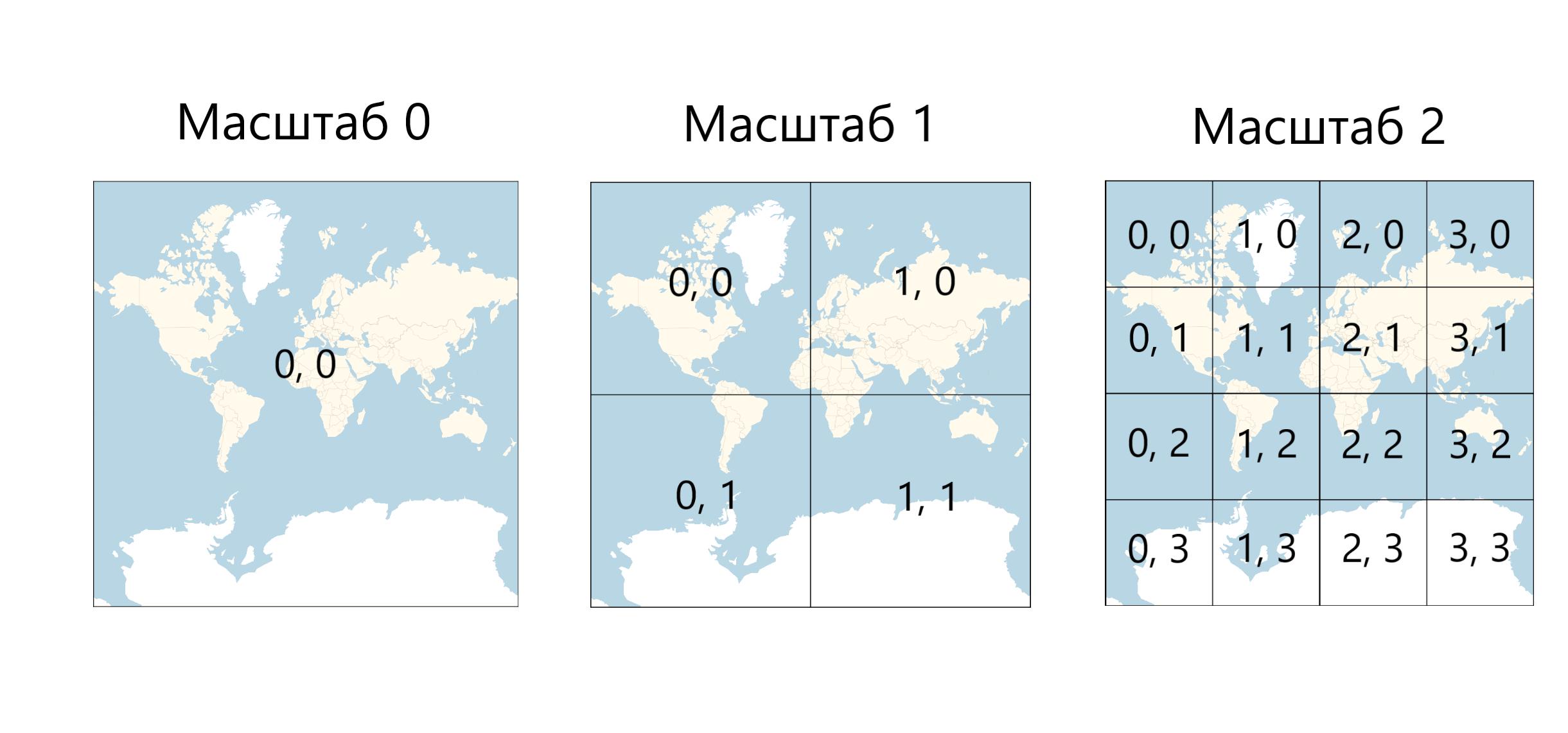 Как мы внедряли WebAssembly в Яндекс.Картах и почему оставили JavaScript - 2