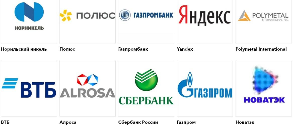 Опубликован рейтинг «50 лучших работодателей России 2019» по версии Forbes - 1