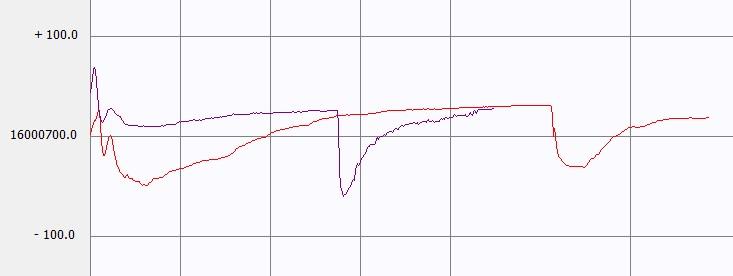 Дайте немного космоса или микроконтроллер как частотомер - 10