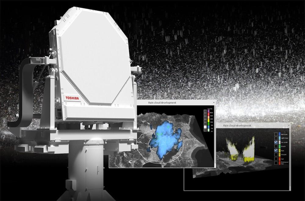 Погодные радары: как они помогают предсказывать погоду и защитят ли Олимпийские игры 2020 от «партизанских ливней»? - 1