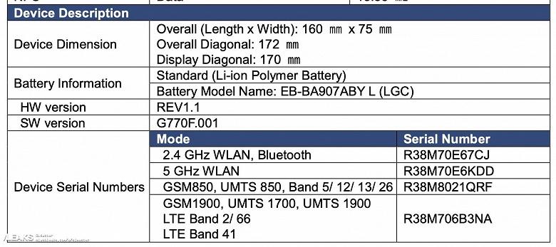 Выход Samsung Galaxy S10 Lite официально подтвержден