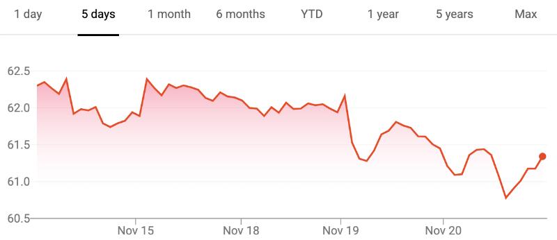 Почему компания с капитализацией в $55 млрд задумалась об уходе с биржи - 2