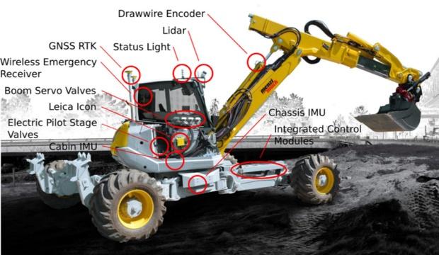Экскаватор превратили в автономного робота, способного копать траншеи самостоятельно - 3
